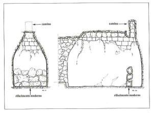 sezione cisterna